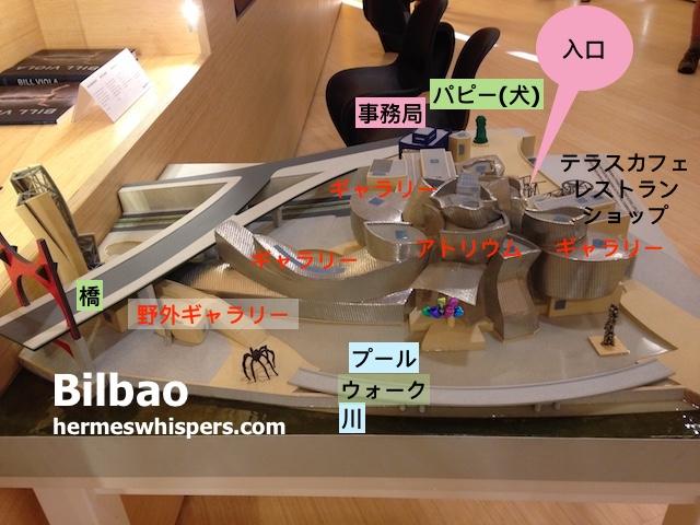 【完全ガイド】①ビルバオグッゲンハイム美術館|模型図面と建築構造@スペイン